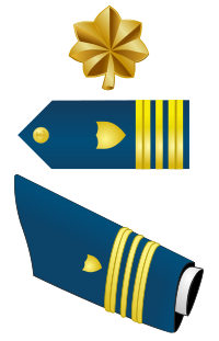 Salary of a Lieutenant Commander